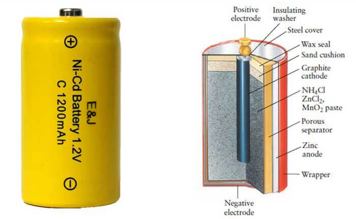 Nickel-Cadmium-NiCd-Batteries construction