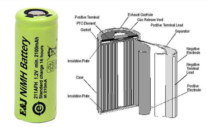 Ni-MH Battery Cells Construction Nickel-Metal-Hydride-NiMH-Battery