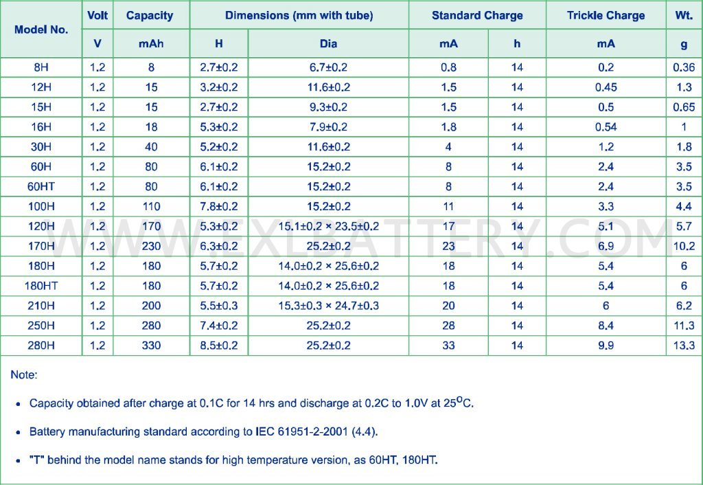 EXL Ni-MH Button Cell Specifications